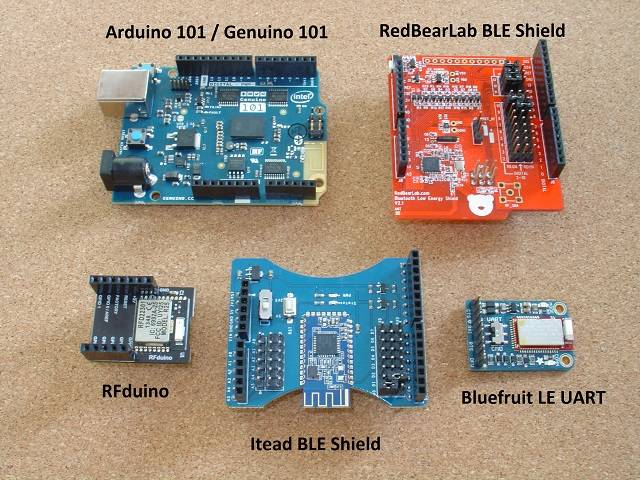 Getting Started - BLE Shield RedBear