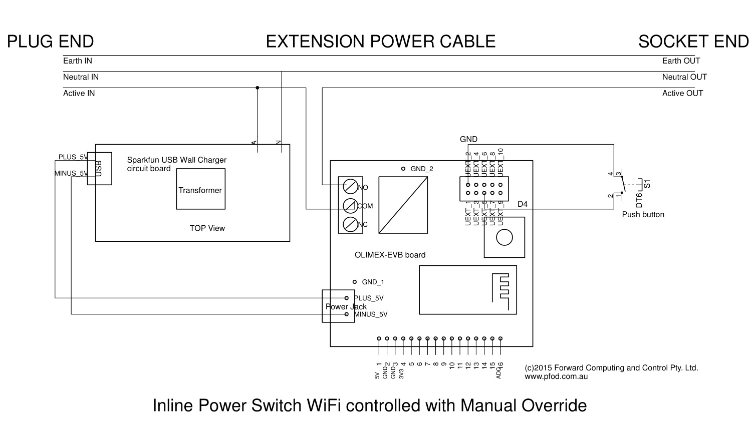 simple secure internet power switch manual override iot the usb supply board is mounted under the olimex evb board using scotch heavy duty holds 2kg double sided tap and a small sheet of nylon to insulate