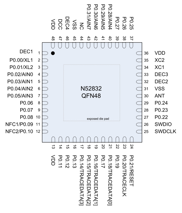 Easy Very Low Power BLE in Arduino Part 3 - Nano V2 Replacement