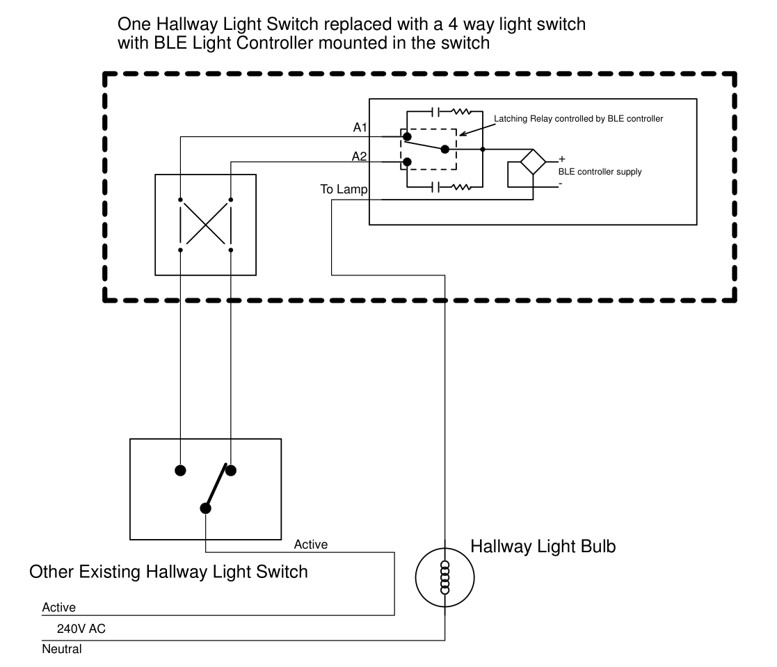 Remote Controlled Light Switch Retrofit With Manual Override And Wiring Diagram Au Australia Dimmer Below Is The For Retro Fitting A Hallway Ble Control Pdf Version Here