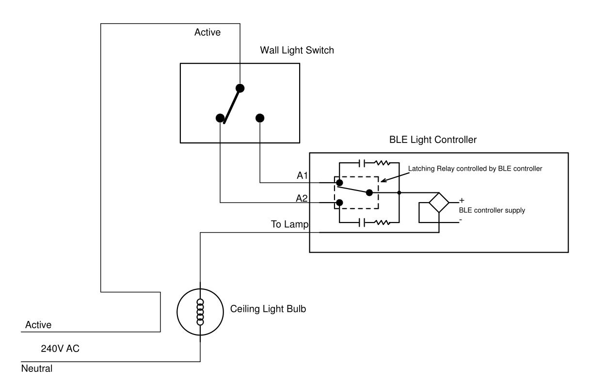Remote Controlled Light Switch Retrofit With Manual Override And Led Driver Circuit Diagram Together Dimmer Wiring Below Is The For Connecting Ble Control To Existing Wall So That Both