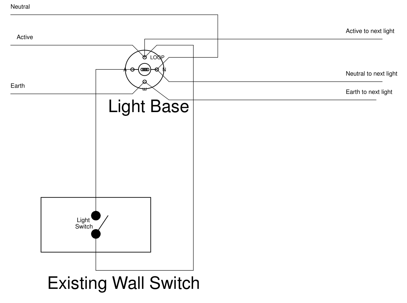 Retrofit House Lights With Wifi Keep Existing Switches Controlled Wiring From Light To Switch Active Neutral And Earth Wires Are Often Looped Base For Each The Is Down Wall Back