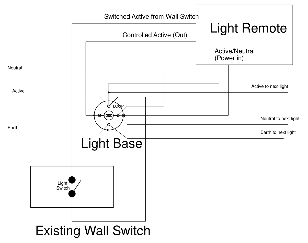 Retrofit House Lights With Wifi Keep Existing Switches Controlled Wiring Socket From Lighting Circuit There Are Also Many Other Ways To Wire Up But Your Electrician Should Be Able Sort It Out