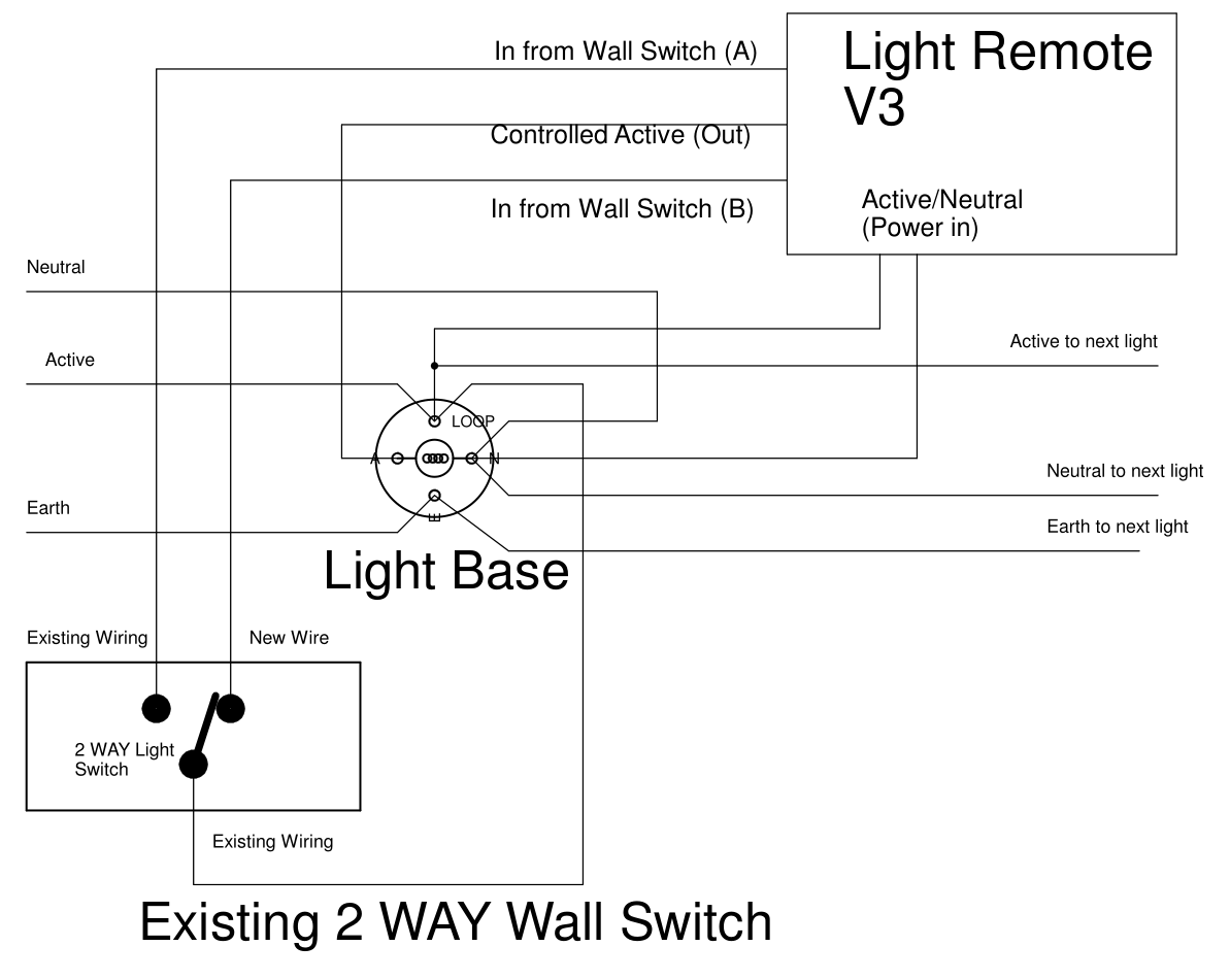 Retrofit House Lights with WiFi - Keep existing switches Controlled ...