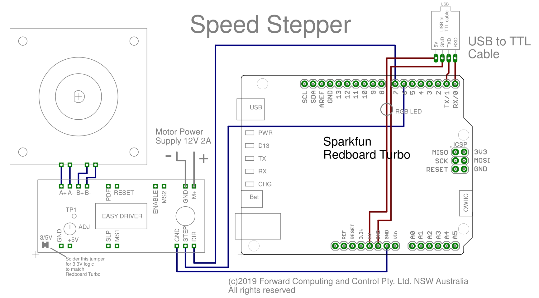 Stepper Speed Control Library for Arduino
