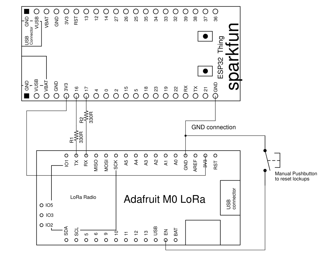 LoRa/Radio Remote Control Android Code Generator using <a